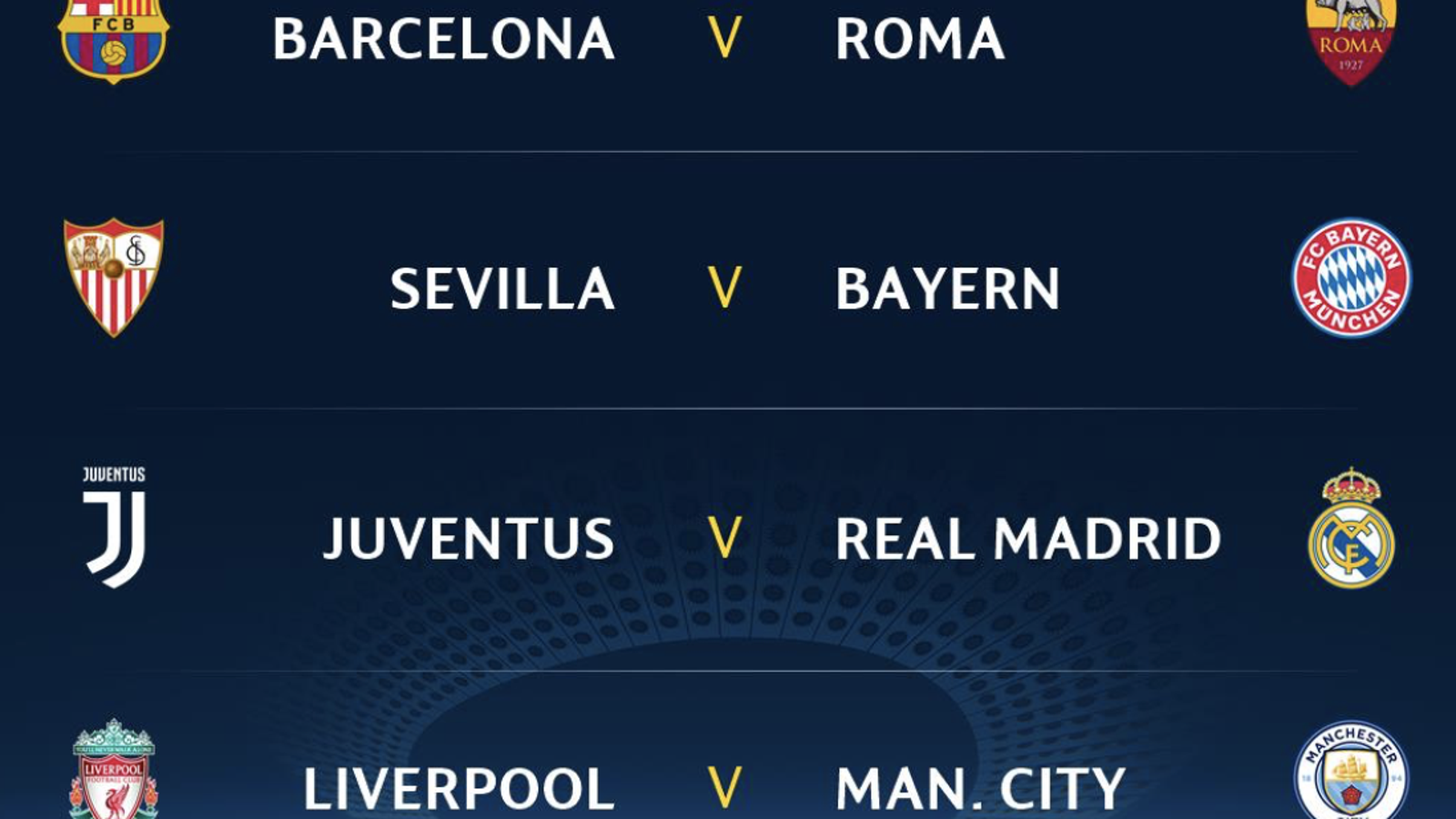 Here S The Champions League Quarterfinal Draw