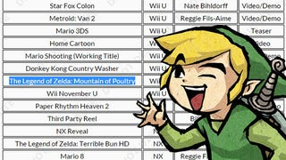 Illustration for article titled Fake Nintendo E3 Leak Generator Reveals Zelda: Mountain of Poultry