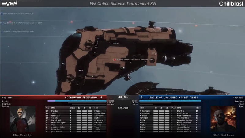 Illustration for article titled Annual EVE Online Tournament Kicks Off With A Daring Bluff
