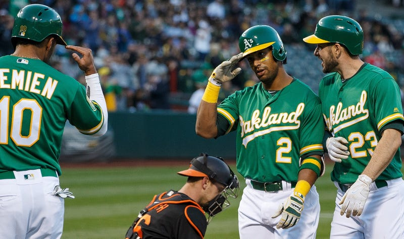 509cc5b42af It s Time To Take The Oakland Athletics Seriously As AL Wild-Card ...