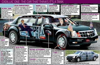 Illustration for article titled Obama's New Presidential Limo: The Features