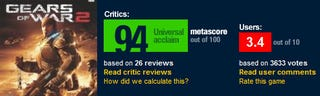 Illustration for article titled MetaCritic To Tighten Commenting Requirements After Gears, LBP Handbagging