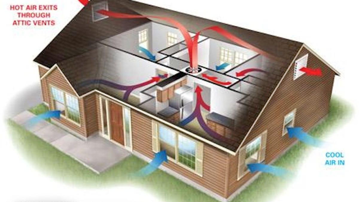 No Central Ac Problem Six Ways To Keep Your Home Cool All Summer Whole House Window Fan Wiring Diagram