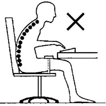 Illustration for article titled Study of Gamers' Posture Returns Predictable Results