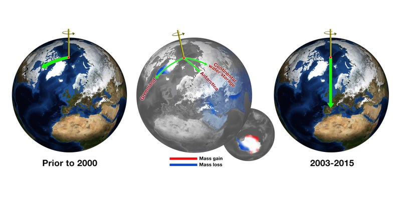 Illustration for article titled We Finally Know Why the North Pole Is Moving East