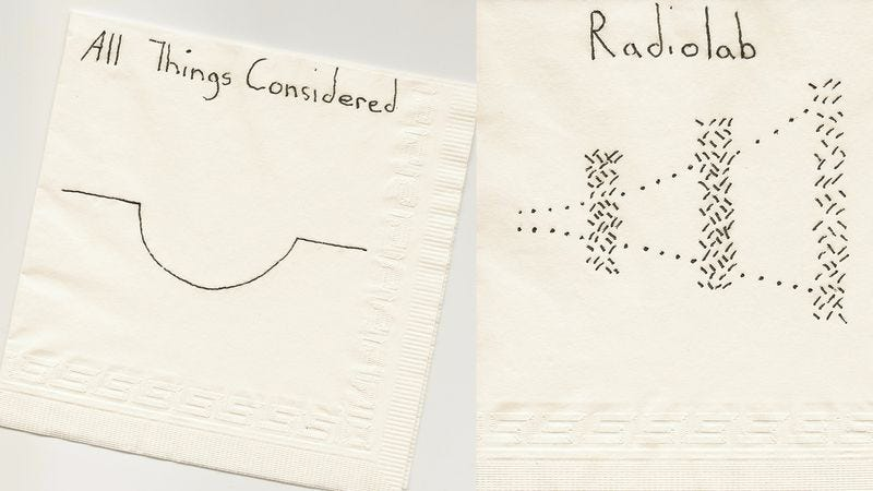 Illustration for article titled Here's the structure of popular public radio programs, in napkin form