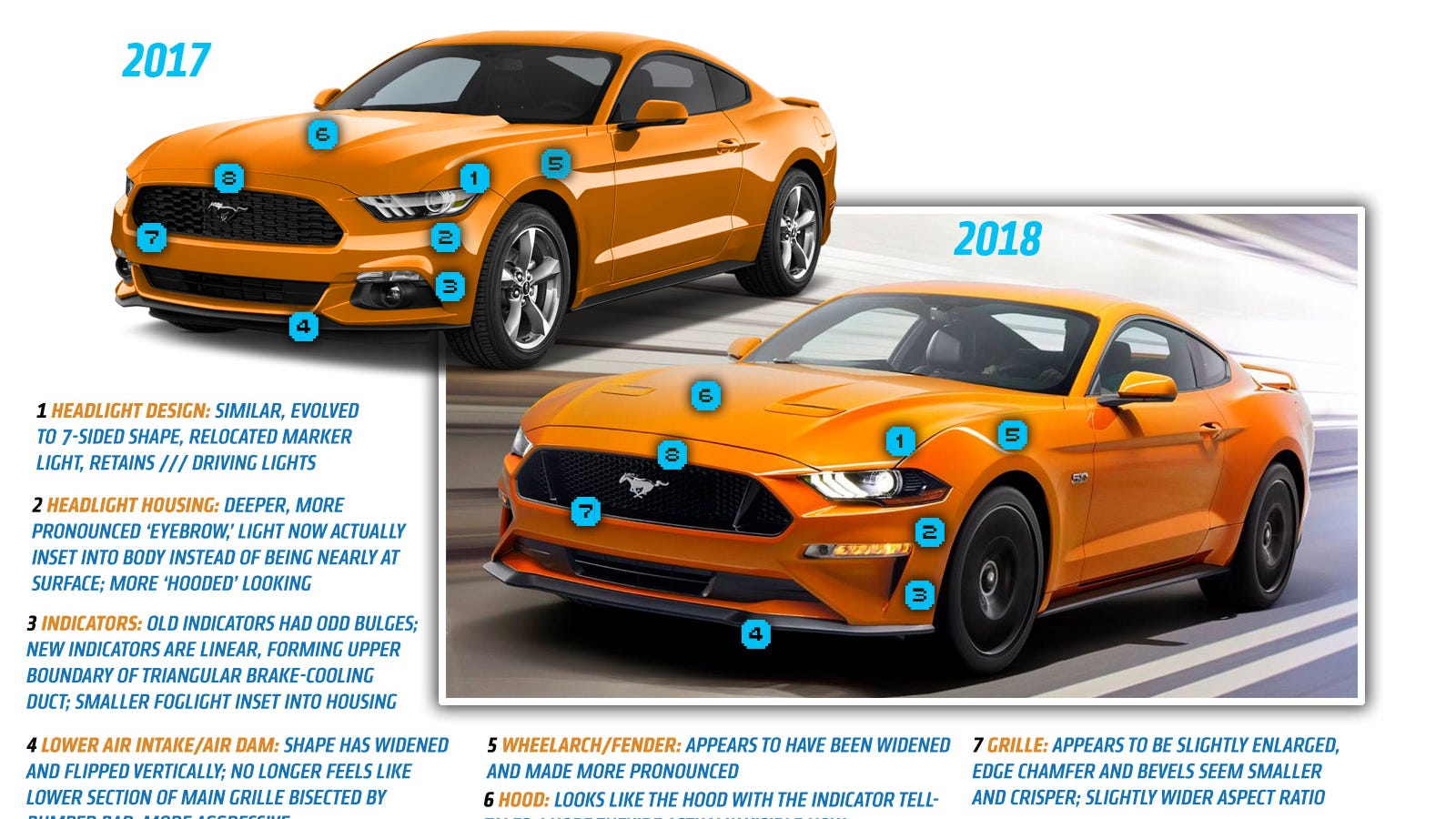 Here S Everything That S Changed On The 2018 Ford Mustang