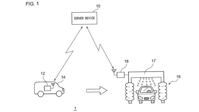 Toyota s Robocars Will Wash Themselves Because We Can t Be Trusted
