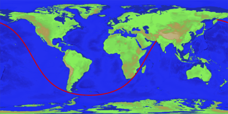 The longest sailable straight line path on Earth.