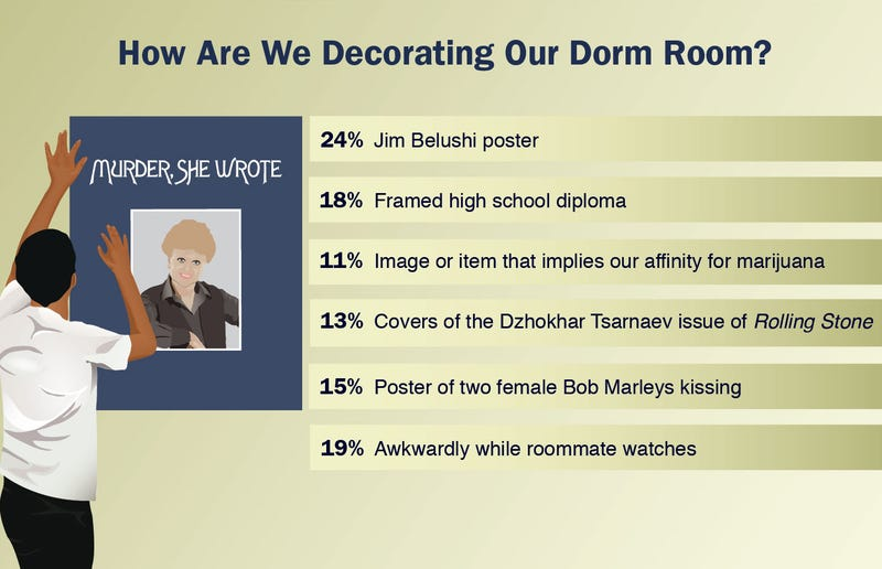 How are we decorating our dorm room for How we decorate our room