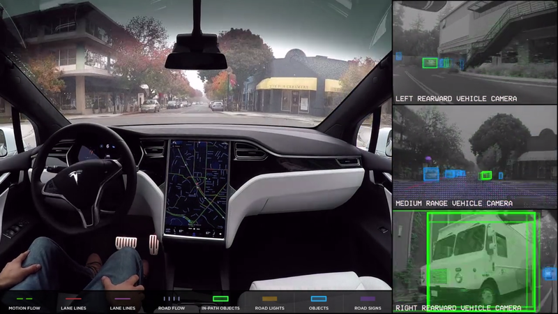 Illustration for article titled Here's How Tesla Wants To Move 'Enhanced Autopilot' To Fully Self-Driving Cars