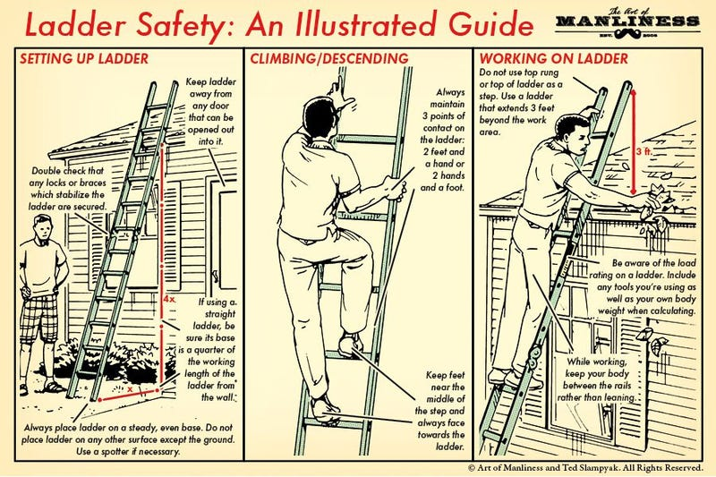 Illustration for article titled Learn the Basics of Ladder Safety with This Illustrated Guide