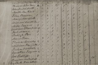1810 census record for Elizabeth Hawkins Donathan (U.S. Census Bureau)