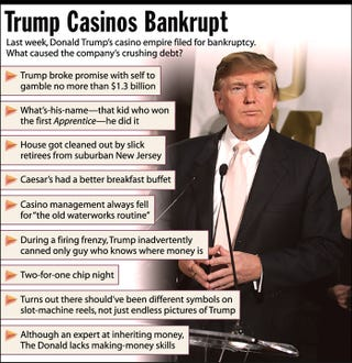 Trump casinos bankruptcy news seminole casino at brighton fl