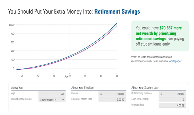 this calculator will tell you whether to pay down debt or save for