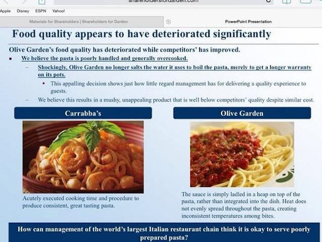 Wall Street Olive Garden Makes Bad Food Badly