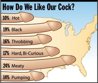 Illustration for article titled How do we like our cock?