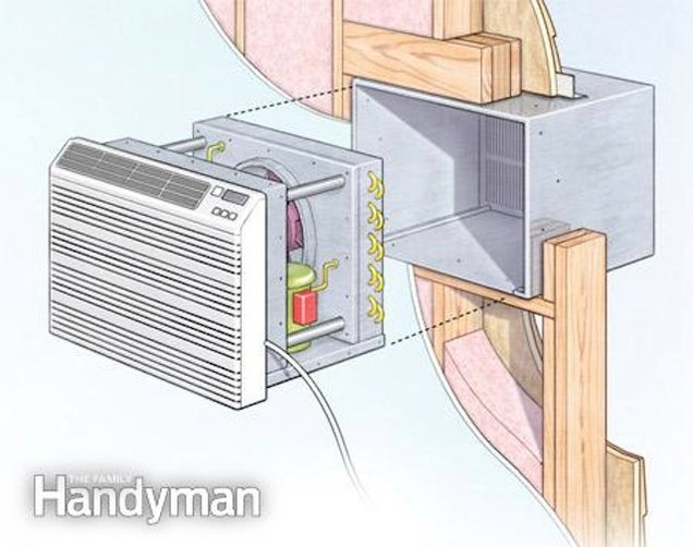 No Central Ac No Problem Six Ways To Keep Your Home Cool
