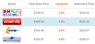 Illustration for article titled Live Search Cashback Offers Discounts for Searching