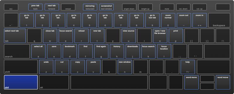 Illustration for article titled Press Ctrl+Alt+? for a Huge List of Chromebook Shortcuts