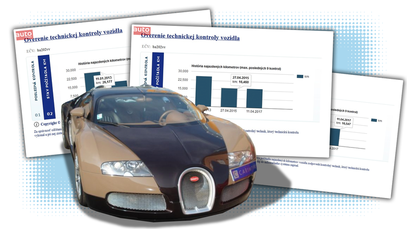 Illustration for article titled There's A Bugatti Veyron For Sale With What Might Be A Magic Backwards-Running Odometer