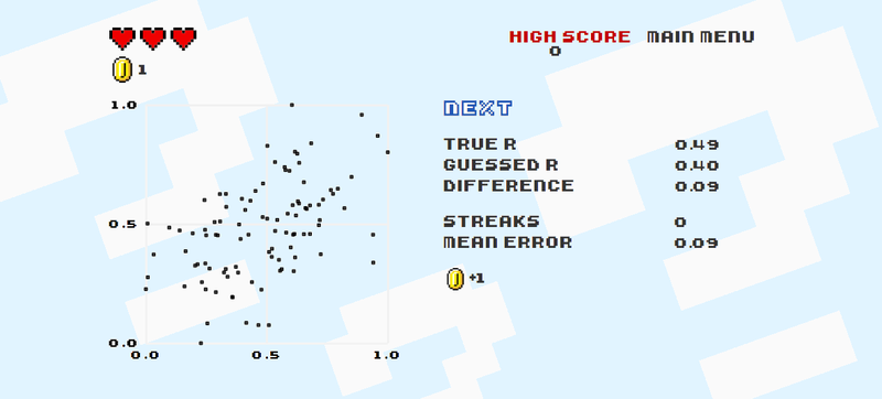 Illustration for article titled This 8-Bit Guess-the-Correlation Game Is Way More Fun Than It Should Be