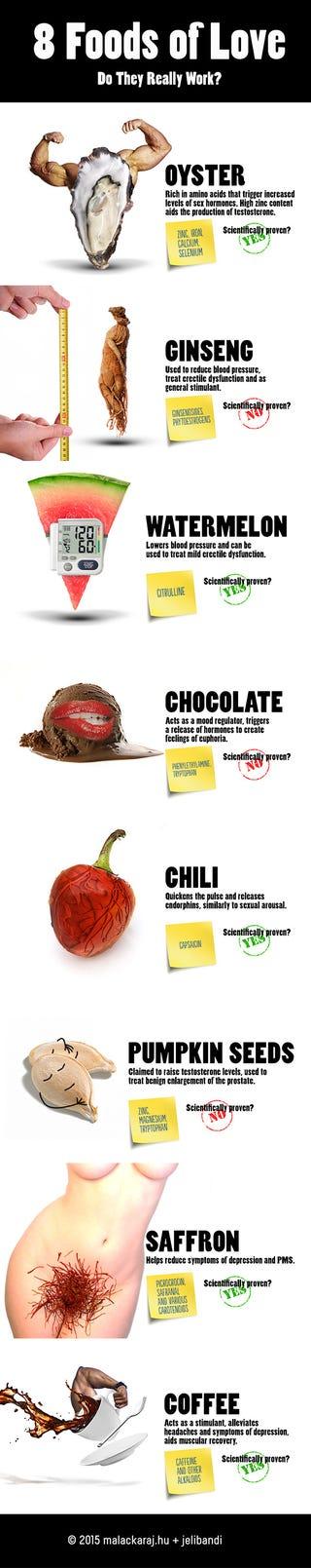 Illustration for article titled Tényleg jobb lesz a kedved, ha csokit eszel? Érdekes adatok képekben.