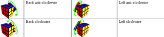 Illustration for article titled How to solve a Rubik's Cube