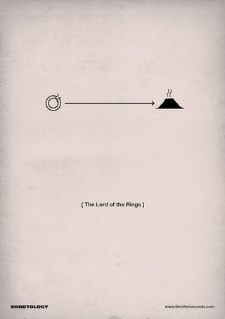 Illustration for article titled The plots of movies conveniently broken down into clever pictograms