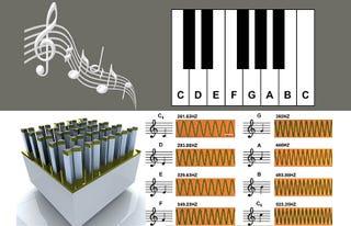 Un nuevo nanochip almacena 5.600 veces más datos en el mismo espacio