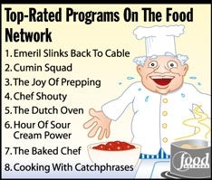 Top-Rated Programs On The Food Network