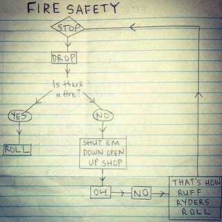 Illustration for article titled Important fire safety information