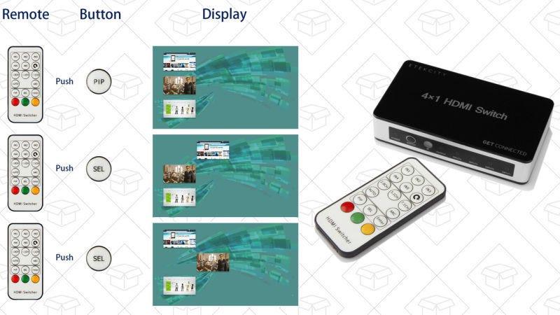 Mezclador de imágenes Etekcity 4 puertos HDMI con PiP, $25 con código PGFC9L7Y