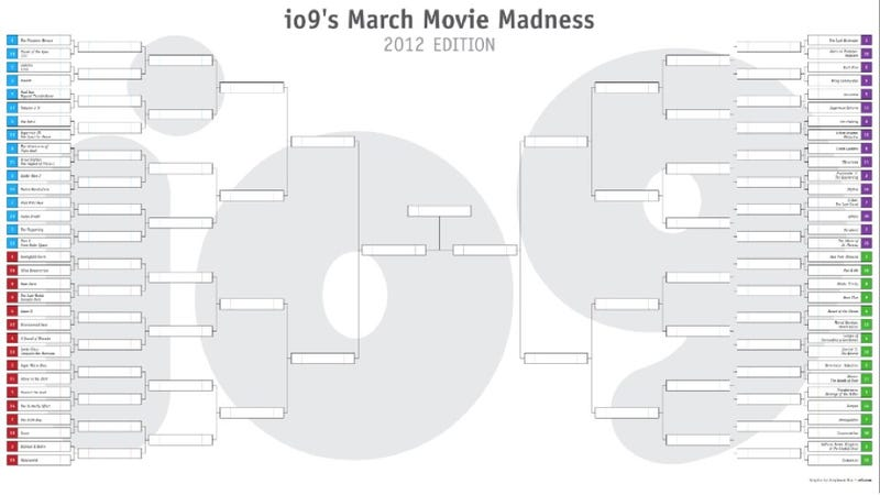 Illustration for article titled io9 March Movie Madness: Pick more of the worst science fiction movies ever made!
