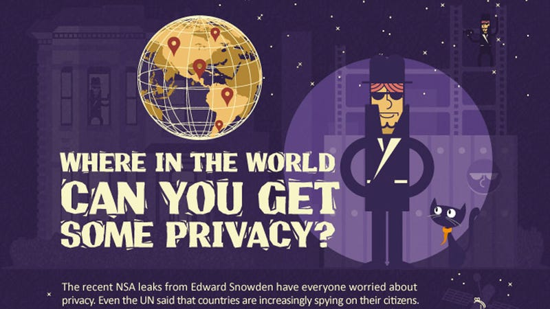 Illustration for article titled Which Governments Prioritize Privacy and Which Lay On the Spying?