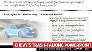 Illustration for article titled Chevy's Anti-GT500, Pro-Camaro ZL1 Smack-Talking Powerpoint
