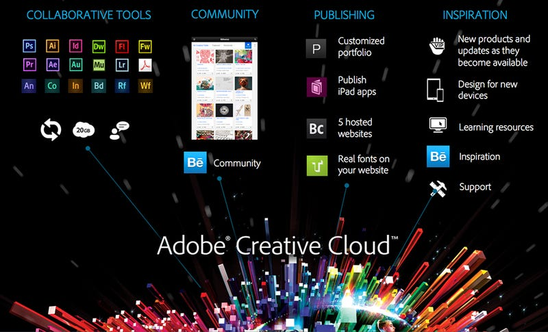 Illustration for article titled Say Goodbye to Creative Suite: Adobe CS Is Now Creative Cloud