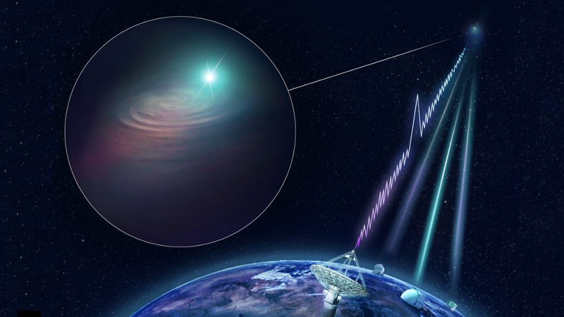 Artist's conception of the single fast radio burst and how it was discovered.