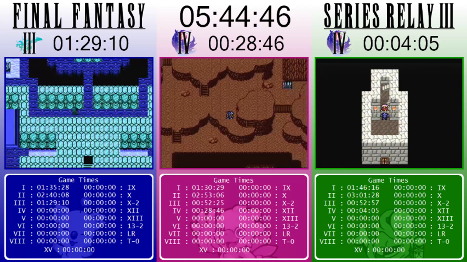 Random Encounters Are The Bane Of A Final Fantasy Speedrunners Relay Switch Animation Existence
