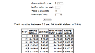 Illustration for article titled Calculate the Opportunity Cost of Your Spending Habit Over Time