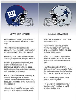 Illustration for article titled New York Giants vs. Dallas Cowboys