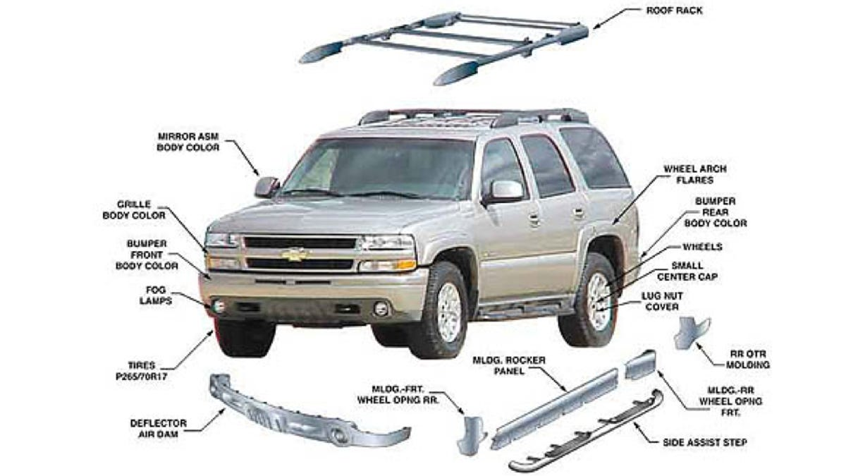 Will The 2015 Chevy Suburban Z71 Get Some Off Road Ability Back