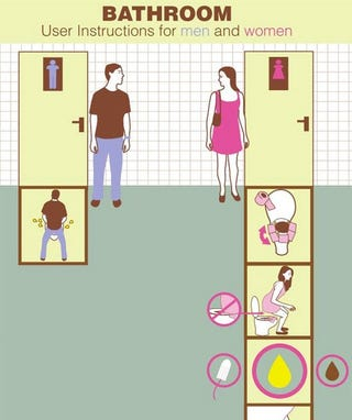 Illustration for article titled Guide To Bathroom Hygiene For Men & Women