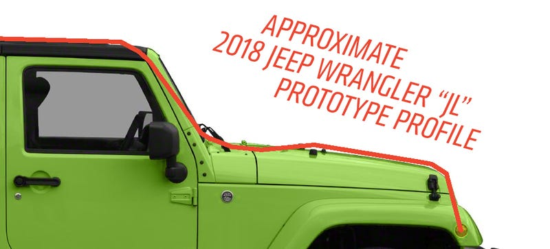 (Image by the author with graphics via Jeep)