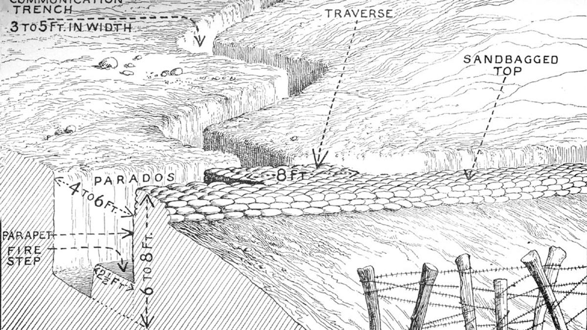 Trench Warfare in World War I Was a Smarter Strategy Than You Realize