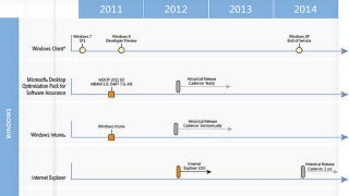 Illustration for article titled Leaked Microsoft Roadmap Shows IE 10 Will Probably Launch Soon