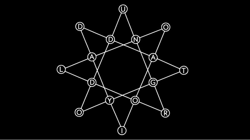 ¿Puedes descifrar el mensaje oculto en este diagrama?