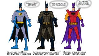 Illustration for article titled Every Single Batman Costume Ever, In One Chart