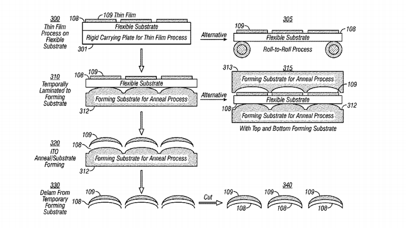 Illustration for article titled Apple Patents Screen Technology For Curved Touch Displays