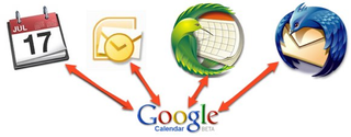 Illustration for article titled How to Sync Any Desktop Calendar with Google Calendar